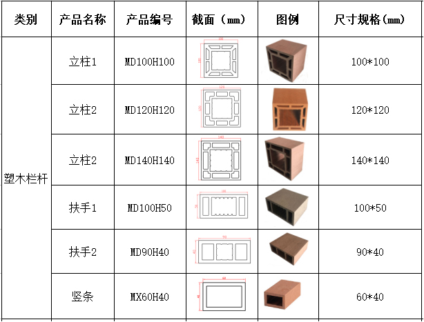 塑木lan杆型材.jpg
